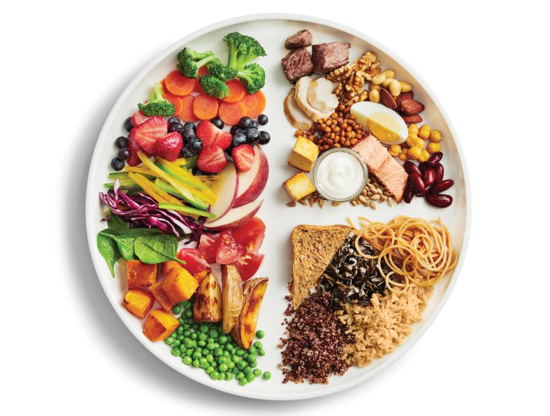 Variety of healthy foods on white plate